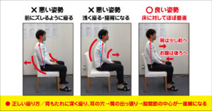 Correct sitting without herniated disc
